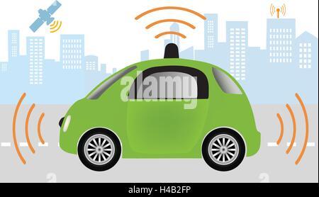 kfz sensoren verwenden in selbstfahrenden autos kamera. Black Bedroom Furniture Sets. Home Design Ideas