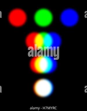 RGB-Farbmodell mit drei überlappende Strahlern, die additive Farbmischung Modell darstellt. - Stockfoto