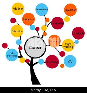 Karriere-Konzept-Baum - Stockfoto