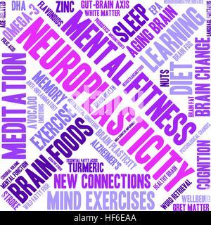 Neuroplastizität Wortwolke auf weißem Hintergrund. - Stockfoto