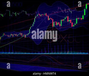 Börsenhandel SPX500 Candlestick Charts und Indikatoren-Konzept auf schwarzem Hintergrund - Stockfoto