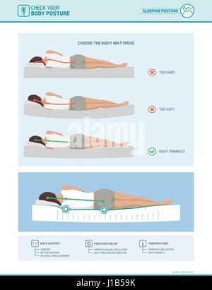 orthop dische matratze vektor schlafposition schlecht und gut verschiedene matratzen. Black Bedroom Furniture Sets. Home Design Ideas
