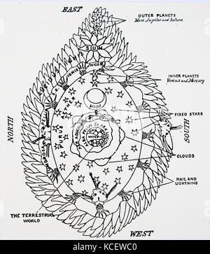 Gravur, erste Hildegard von bingens Regelung des Universums. Hildegard von Bingen (1098-1179) ein Deutscher Benediktiner - Stockfoto