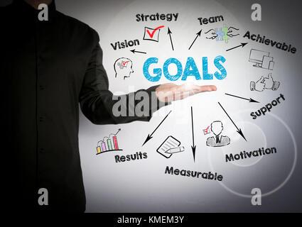 Ziele Konzept. Diagramm mit Stichworten und Symbole. Erfolgreicher Geschäftsmann am hellen Hintergrund - Stockfoto
