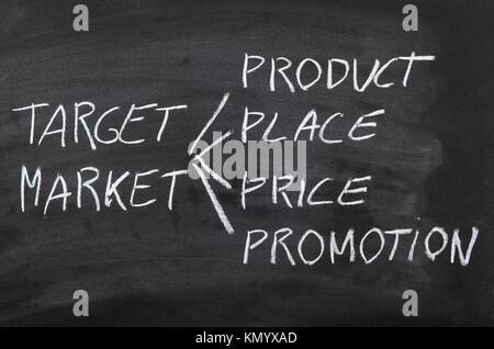 handschriftliche Zieldiagramm Markt auf einer Tafel - Stockfoto