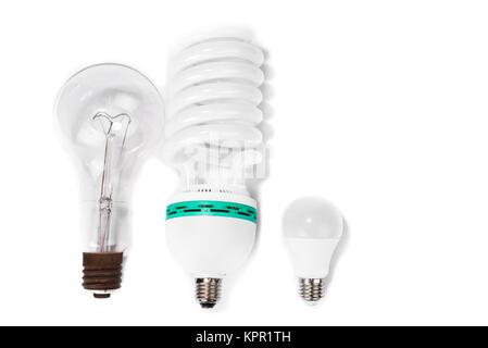 Evolution - LED-Birne, Leuchtstoffröhre, Wolfram-Lampe, Kerze ...