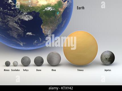 Dieses Bild stellt den Vergleich zwischen der Monde des Saturn in Größe und Masse mit Bildunterschriften. Dies ist - Stockfoto
