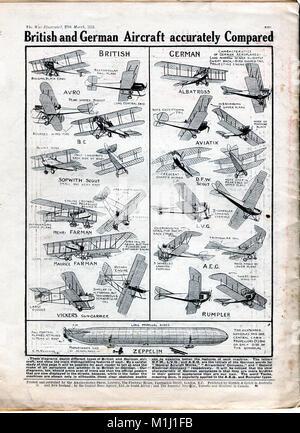 """Die englische Zeitschrift """"Der Krieg dargestellt"""", Nr. 32, März, 1915, die letzte Seite mit britischen und deutschen - Stockfoto"""