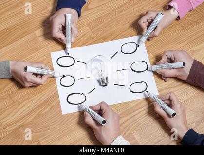Mind Map um eine Glühbirne. Brainstorming neue Ideen und Innovationen zu Mindmap. Teamarbeit in Bildung und Schule - Stockfoto