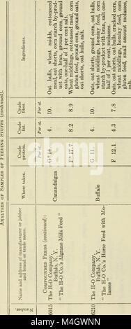 Jahresbericht des Vorstands der Kontrolle der New York landwirtschaftliche Experiment Station (1914) (14781852055) - Stockfoto