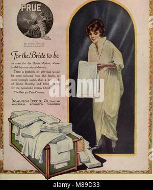 Farmer's Magazin (Januar-Dezember 1920) (1920) (14595648599) - Stockfoto
