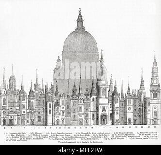 Einige der wichtigsten Türme und Turmspitzen von Sir Christopher Wren, die Maßstab gebaut wird von St. Paul's im Hintergrund angezeigt. Aus Old England: eine bildliche Museum, veröffentlicht 1847. - Stockfoto