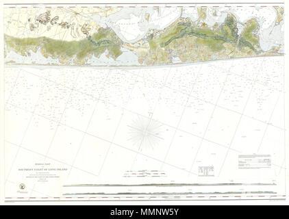 Meer Diagramm der Teil der nordöstlichen Küste von Schottland und ...