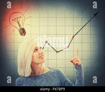 Junge Frau denken über neue Geschäftsideen und einer Glühbirne Glühen über ihrem Kopf. Zeigen Sie mit der Hand eine zunehmende Graphen Pfeil. Umsatzwachstum und Karriere d - Stockfoto