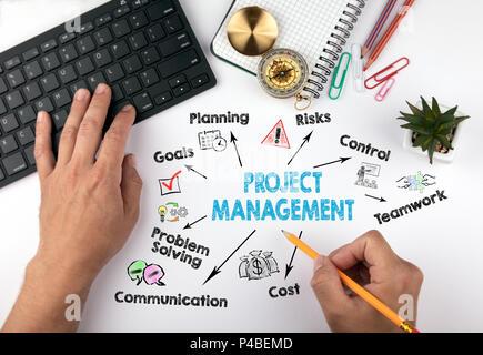 Projekt Management Konzept. Diagramm mit Stichworten und Symbole - Stockfoto