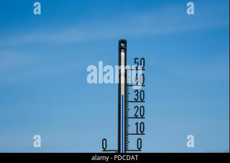 91 Fahrenheit In Grad