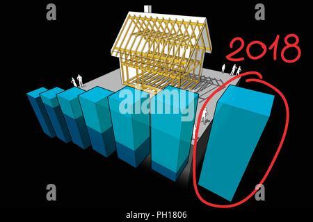 Diagramm einer Rahmen-Konstruktion eines Einfamilienhauses mit 3D ...