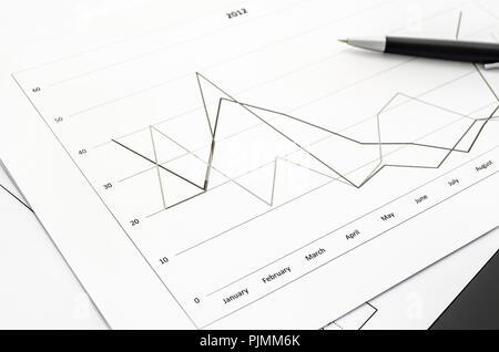 Nahaufnahme eines Graphen Dokument anzeigen Statistik für 2012. - Stockfoto
