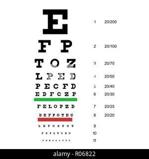 Auge Diagramm testen. Snellen Chart. Vector Illustration - Stockfoto