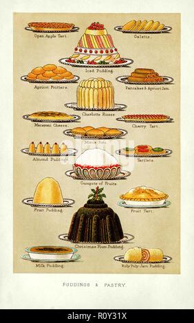 Weihnachten unterhaltsam VINTAGE VICTORIAN 1895 Mrs Beeton's Pudding und Kuchen Vintage Essen Kochbuch Seite Abbildung einschließlich Weihnachten Plum Pudding - Stockfoto