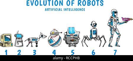 Roboter und technologische Weiterentwicklung. Phasen der Entwicklung von Androiden. Künstliche Intelligenz Konzept. Zukunft Technik Hand gezeichnet. Vintage graviert Monochrom Skizze. - Stockfoto