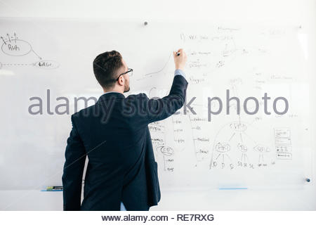 Junge attraktive dunkelhaarige Mann in Gläsern ist das Verfassen eines Businessplans auf dem Whiteboard. Er trägt blaues T-Shirt und dunkler Jacke. Ansicht von hinten. - Stockfoto