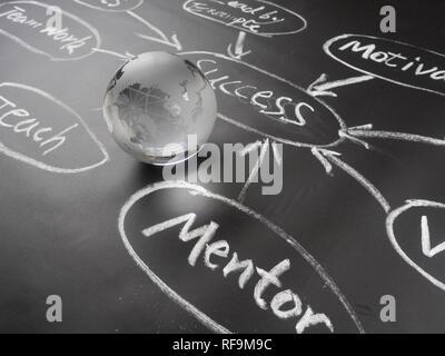 Flussdiagramm auf einer Kreidetafel mit Weltkugel angezeigt. - Stockfoto