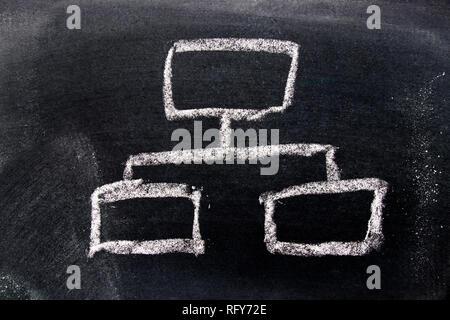 Weißer Kreide Zeichnung in business Organigramm auf Schwarzes Brett Hintergrund - Stockfoto