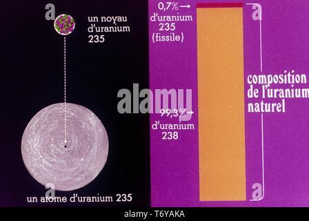 Schaltplan, in französischer Sprache beschriftet, zeigt die Prozentsätze der uranisotope in der natürlichen Zusammensetzung von Uran, 1980. Mit freundlicher Genehmigung des US-Ministeriums für Energie. () - Stockfoto