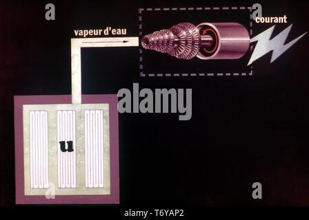 Schaltplan, in französischer Sprache beschriftet, die den Prozess, durch den die Uran beheiztes Wasser Dampf erzeugt eine Turbine zu drehen und Elektrizität, 1970 erstellen. Mit freundlicher Genehmigung des US-Ministeriums für Energie. () - Stockfoto