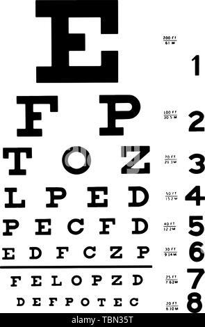 Medizinische Auge Diagramm Vektor-illustration eps 10. - Stockfoto