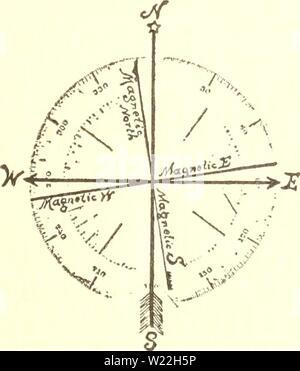 Archiv Bild von Seite 16 der Tiefsee Fischgründe (1915). Hochseefischen gründen deepseafishinggr 00 mull Jahr: 1915 -; ? FjA' -