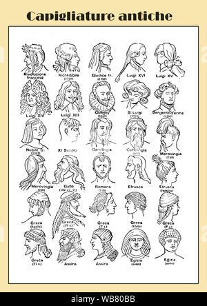 Mann Friseursalons: Mode und Eleganz von der Antike bis zur Französischen Revolution, illustriert Tabelle - Stockfoto