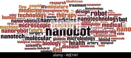 Wort Wolke nanobot Konzept. Collage aus Worte über nanobot. Vector Illustration - Stockfoto