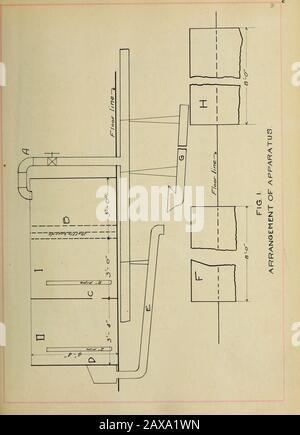 Una investigación del flujo de agua a través de orificios y tuberías sumergidas . se realizaron los experimentos anteriores. El tanque usado en todos los experimentos se muestra en Pig. 1.está hecho en dos compartimientos, I y II, que son sep-arated por una partición que contiene una abertura en C, intowhich nay él ajustó el orificio o la cañería a él usó. El agua que viene de la cañería entra por un principal en A ypasa a través de los tableros del deflector en B, dejando finalmente el com-partment II a través de las aberturas que son reguladas por los topes de valvesor. flujos pequeños del?or el agua fue pesado en el atank fijado en las escalas. Para grandes flujos de TI