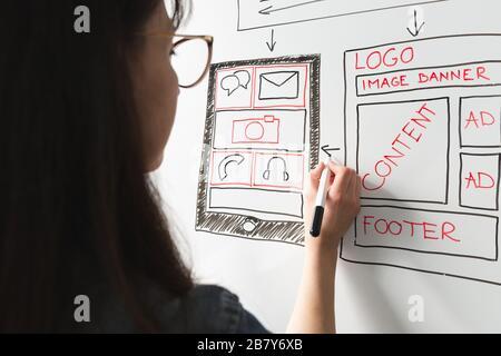 Mujeres diseñador de sitios web de diseño creativo de aplicaciones de desarrollo de plantillas de dibujo marco de diseño wireframe estudio de diseño . Concepto de experiencia del usuario