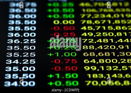 Precio de mercado de valores en concepto de display LED.