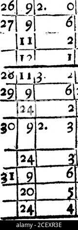 . Un Registro del tiempo para el año 1692, mantenido en Oates en Essex. Por el Sr. John Locke. Feria de OjVery.1 feria de jVery. 3|Clofe. AjRain un poco y una corta. Clofe.2!Rimiirday.21 Ristador de lluvia. 1 muy justo. 1 [niebla gruesa, SiClofe. 2 lluvia de 12. ??? —» 1 [Nublado, en mi Cámara sobre la fe del Sur de la Houfe. M 15I 54 [WNi 17 4 »7 49 WNi Feria. Feria, MMT 18 10:3- 7 30. 3 43 j*   W»|B«W%«W—WWgWJM i. up 1 II»iiiiiiwniMwii— iw- ?l-— ? ????? « E o muy justo, hoar Froft. »9 o 43 Mift. Un Rift es cuando thedrops se cae manifiestamente. Mift, como todo el día. ac 81a 39. 17 45 neo ai 1 4 12 19 ±6 ES W 2 ClofeT in* =
