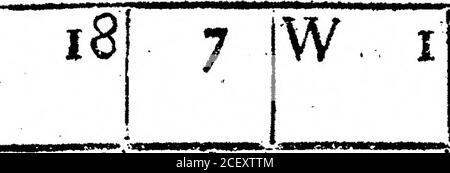 . Un Registro del tiempo para el año 1692, mantenido en Oates en Essex. Por el Sr. John Locke. Nubes* un poco (nower about 10. waw»w*»«v*- - 12 6 IW 2 Nublado, * e. más Nubes I que Clear Sky. 10J 5 |S E 1 JCLOUDY. KB. Turbio figura más del cielo cubierto que claro.la feria figura más cielo abierto que cubierto con nubes. 11 90 8:0. i 9] 6 SO il.Nublado.  9I 512I 6 SW 1 RAM tor aproximadamente una hora. N E 1. Giofe j.e. el cielo en ningún lugar debe ser feen para Ciouds,a ihow*i er sobre 17. I81 8 J6W 1181 7 WN2 Fair, /. e. más nubes de cielo. ma#»+mr>-r ,•**« *• -*r««im, si«trarvn muy t aire. Lluvia fuerte abouho