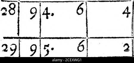 . Un Registro del tiempo para el año 1692, mantenido en Oates en Essex. Por el Sr. John Locke. En un C-iofee Norte con-j fuera Fuego en cualquier borde. En la faaicCi 7v.lJard , iT TVT 1* * * »»-«»——mr-nrn***, ?mínimo ? ii.hiii, iimm Ill 31 jNW2|Feria, nieve aJirileat 14. IWIBW JWKHWm en J Ill 28 EN VV iiOoudy, duro FROTT. ? ?! ??? ——— g hi ? 1 1 1 11 — mmmmmmmmum 11 ? — ? ? ? ?- ? ? ??- ? -—- ??? ——   -.-». i..III«im.w.. ——————  ™ ™ ,  « mkhn iiuiMivaMMMn S| 9iS-! *°l 31 [iNWijFair, Hard Froftv p«  p - JNWi [Nublado, Hard FroflT 27 7iS- 3 2I. 7! 95 ;N ijCloady, duro-Froft. Ijbnow m the nig