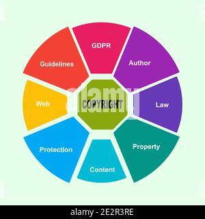 Concepto de diagrama con texto y palabras clave de Copyright. EPS 10 aislado sobre fondo verde
