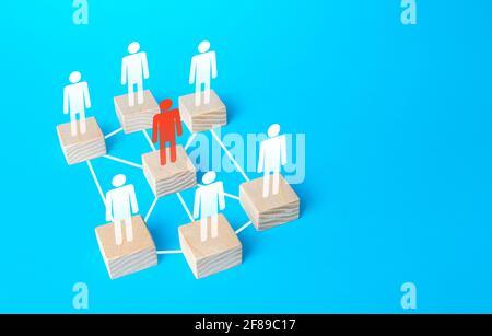 Empleados líderes y subordinados en una red de relaciones. Organización y gestión de una empresa empresarial. Equipos de tamaño óptimo con alto rendimiento Foto de stock
