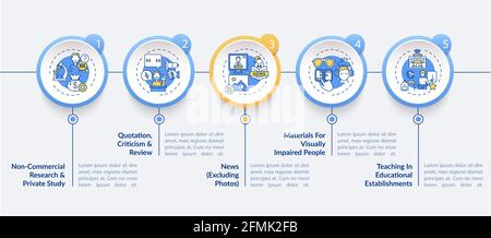 Exclusiones a la plantilla infográfica de vectores de copyright