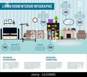 Living room diseño interior plantilla infográfica con los precios de los muebles y accesorios en ilustración vectorial de estilo plano