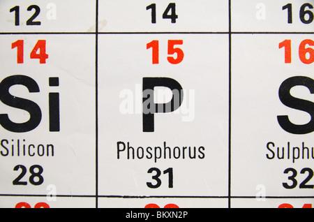 Elemento qumico fsforo tabla peridica ciencia smbolo foto vista de cerca de una escuela secundaria estndar britnico tabla peridica centrada en el metaloide urtaz Choice Image
