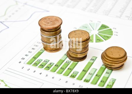 Las estadísticas de ganancias