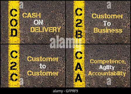 Collage fotográfico de acrónimos de negocios escrito a través de la señalización de la línea de pintura amarilla. Bacalao, C2B, C2C, CAA
