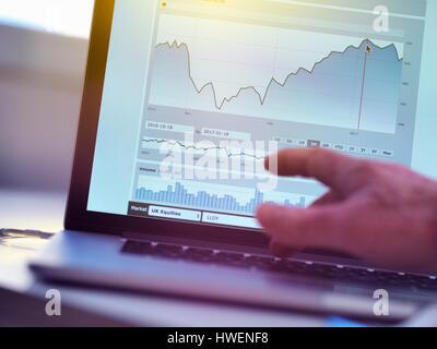 Ver empresa inversionista compartir datos de mercado el precio de un ordenador portátil
