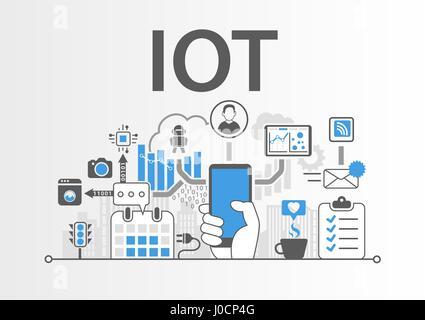 Internet de las cosas el concepto IOT como ilustración vectorial