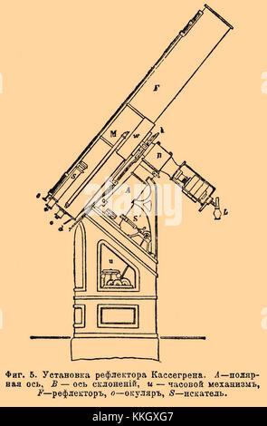 Diccionario enciclopédico de Brockhaus y Efron b52 630-2